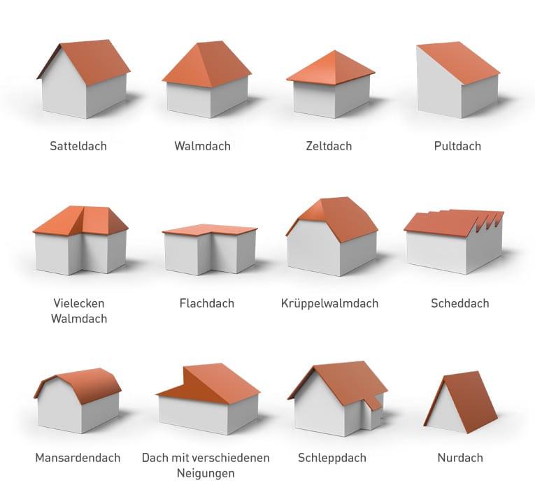 Dachformen im Überblick
