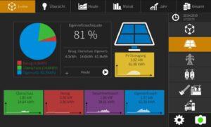M-TEC: Übersicht PV mit E-Smart