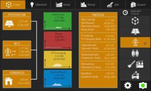 M-TEC: Übersicht Strom mit E-Smart
